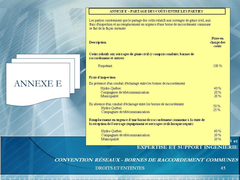 DROITS ET ENTENTES45 FORMATION UNITÉS RELATIONS D AFFAIRES et EXPERTISE ET SUPPORT INGÉNIERIE CONVENTION RÉSEAUX - BORNES DE RACCORDEMENT COMMUNES ANNEXE E