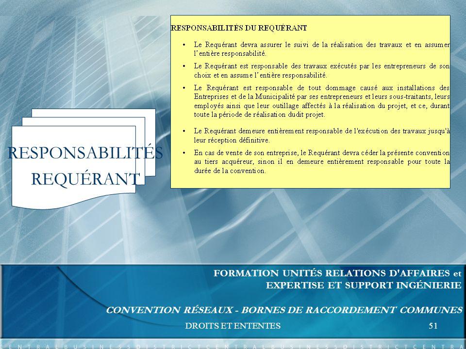 DROITS ET ENTENTES51 FORMATION UNITÉS RELATIONS D AFFAIRES et EXPERTISE ET SUPPORT INGÉNIERIE CONVENTION RÉSEAUX - BORNES DE RACCORDEMENT COMMUNES RESPONSABILITÉS REQUÉRANT