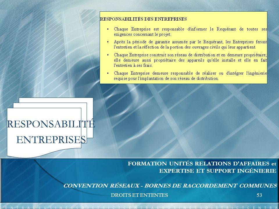 DROITS ET ENTENTES53 FORMATION UNITÉS RELATIONS D AFFAIRES et EXPERTISE ET SUPPORT INGÉNIERIE CONVENTION RÉSEAUX - BORNES DE RACCORDEMENT COMMUNES RESPONSABILITÉ ENTREPRISES