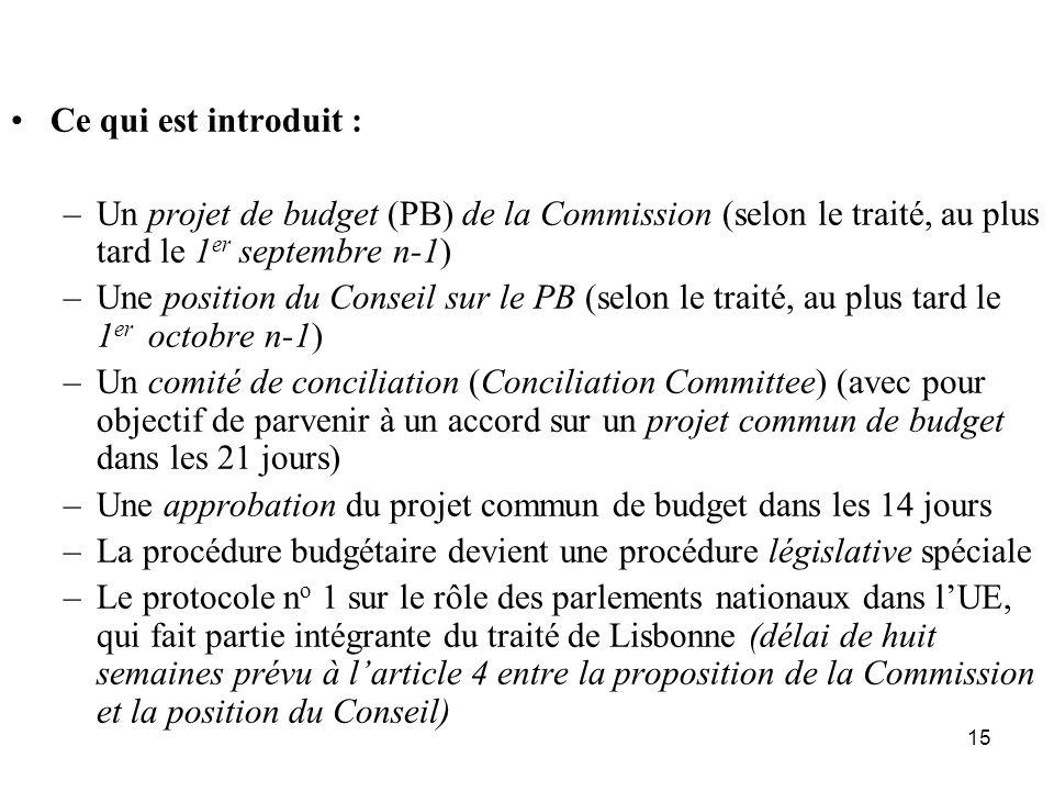 15 Ce qui est introduit : –Un projet de budget (PB) de la Commission (selon le traité, au plus tard le 1 er septembre n-1) –Une position du Conseil sur le PB (selon le traité, au plus tard le 1 er octobre n-1) –Un comité de conciliation (Conciliation Committee) (avec pour objectif de parvenir à un accord sur un projet commun de budget dans les 21 jours) –Une approbation du projet commun de budget dans les 14 jours –La procédure budgétaire devient une procédure législative spéciale –Le protocole n o 1 sur le rôle des parlements nationaux dans lUE, qui fait partie intégrante du traité de Lisbonne (délai de huit semaines prévu à larticle 4 entre la proposition de la Commission et la position du Conseil)