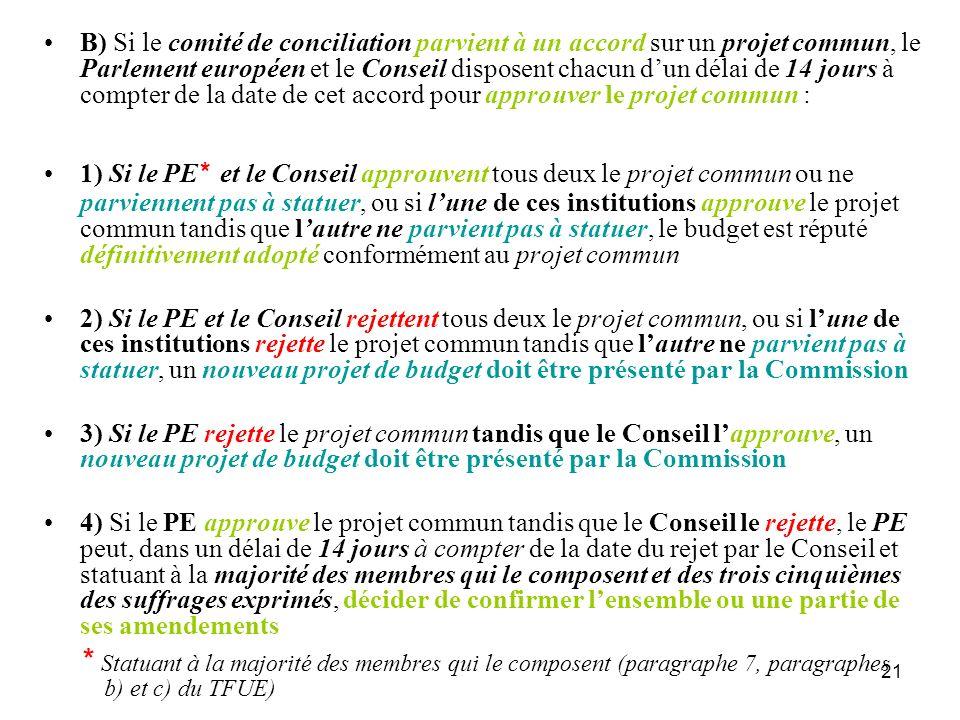 21 B) Si le comité de conciliation parvient à un accord sur un projet commun, le Parlement européen et le Conseil disposent chacun dun délai de 14 jours à compter de la date de cet accord pour approuver le projet commun : 1) Si le PE * et le Conseil approuvent tous deux le projet commun ou ne parviennent pas à statuer, ou si lune de ces institutions approuve le projet commun tandis que lautre ne parvient pas à statuer, le budget est réputé définitivement adopté conformément au projet commun 2) Si le PE et le Conseil rejettent tous deux le projet commun, ou si lune de ces institutions rejette le projet commun tandis que lautre ne parvient pas à statuer, un nouveau projet de budget doit être présenté par la Commission 3) Si le PE rejette le projet commun tandis que le Conseil lapprouve, un nouveau projet de budget doit être présenté par la Commission 4) Si le PE approuve le projet commun tandis que le Conseil le rejette, le PE peut, dans un délai de 14 jours à compter de la date du rejet par le Conseil et statuant à la majorité des membres qui le composent et des trois cinquièmes des suffrages exprimés, décider de confirmer lensemble ou une partie de ses amendements * Statuant à la majorité des membres qui le composent (paragraphe 7, paragraphes b) et c) du TFUE)