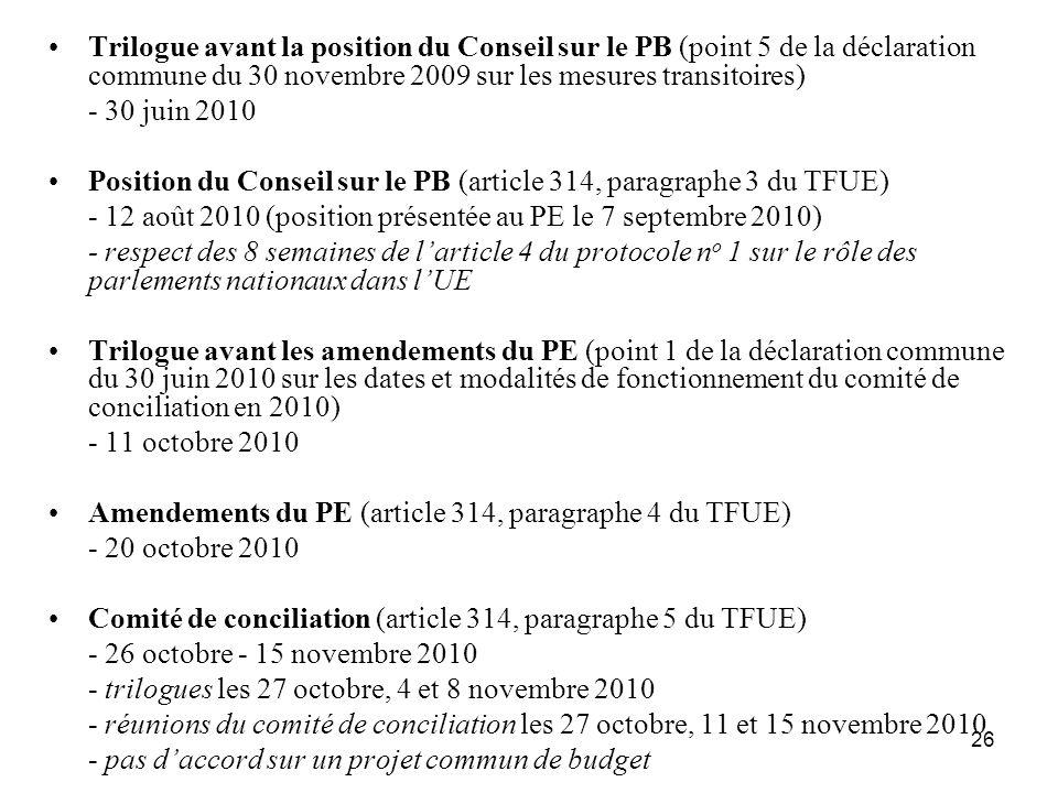 26 Trilogue avant la position du Conseil sur le PB (point 5 de la déclaration commune du 30 novembre 2009 sur les mesures transitoires) - 30 juin 2010 Position du Conseil sur le PB (article 314, paragraphe 3 du TFUE) - 12 août 2010 (position présentée au PE le 7 septembre 2010) - respect des 8 semaines de larticle 4 du protocole n o 1 sur le rôle des parlements nationaux dans lUE Trilogue avant les amendements du PE (point 1 de la déclaration commune du 30 juin 2010 sur les dates et modalités de fonctionnement du comité de conciliation en 2010) - 11 octobre 2010 Amendements du PE (article 314, paragraphe 4 du TFUE) - 20 octobre 2010 Comité de conciliation (article 314, paragraphe 5 du TFUE) - 26 octobre - 15 novembre 2010 - trilogues les 27 octobre, 4 et 8 novembre 2010 - réunions du comité de conciliation les 27 octobre, 11 et 15 novembre 2010 - pas daccord sur un projet commun de budget