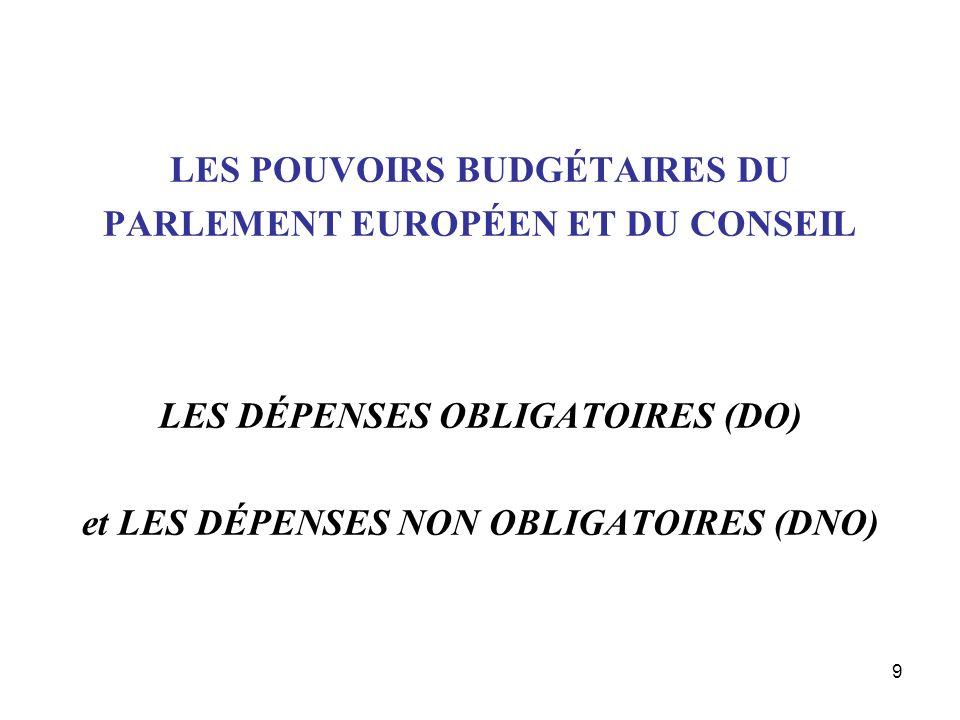 9 LES POUVOIRS BUDGÉTAIRES DU PARLEMENT EUROPÉEN ET DU CONSEIL LES DÉPENSES OBLIGATOIRES (DO) et LES DÉPENSES NON OBLIGATOIRES (DNO)