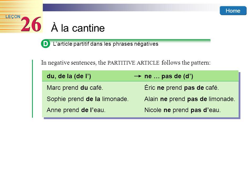 Home À la cantine 26 LEÇON D Larticle partitif dans les phrases négatives In negative sentences, the PARTITIVE ARTICLE follows the pattern: du, de la