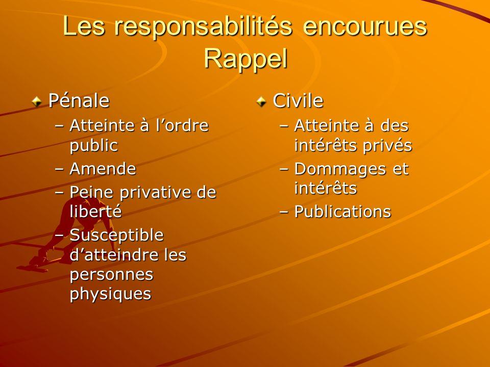 Les responsabilités encourues Rappel Pénale –Atteinte à lordre public –Amende –Peine privative de liberté –Susceptible datteindre les personnes physiq