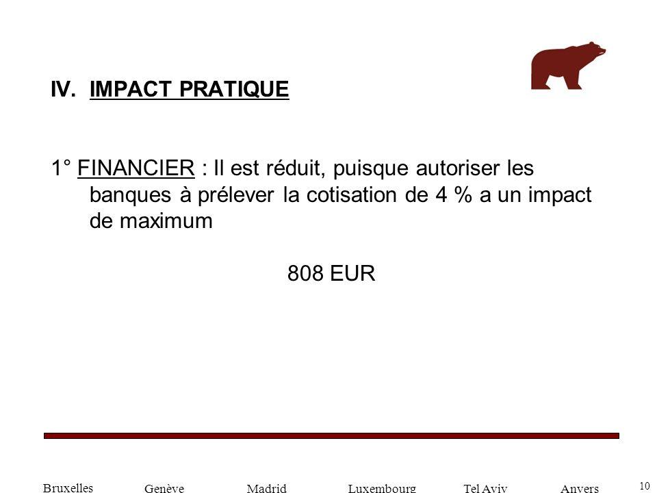 10 GenèveLuxembourgMadridTel AvivAnvers IV.IMPACT PRATIQUE 1° FINANCIER : Il est réduit, puisque autoriser les banques à prélever la cotisation de 4 %