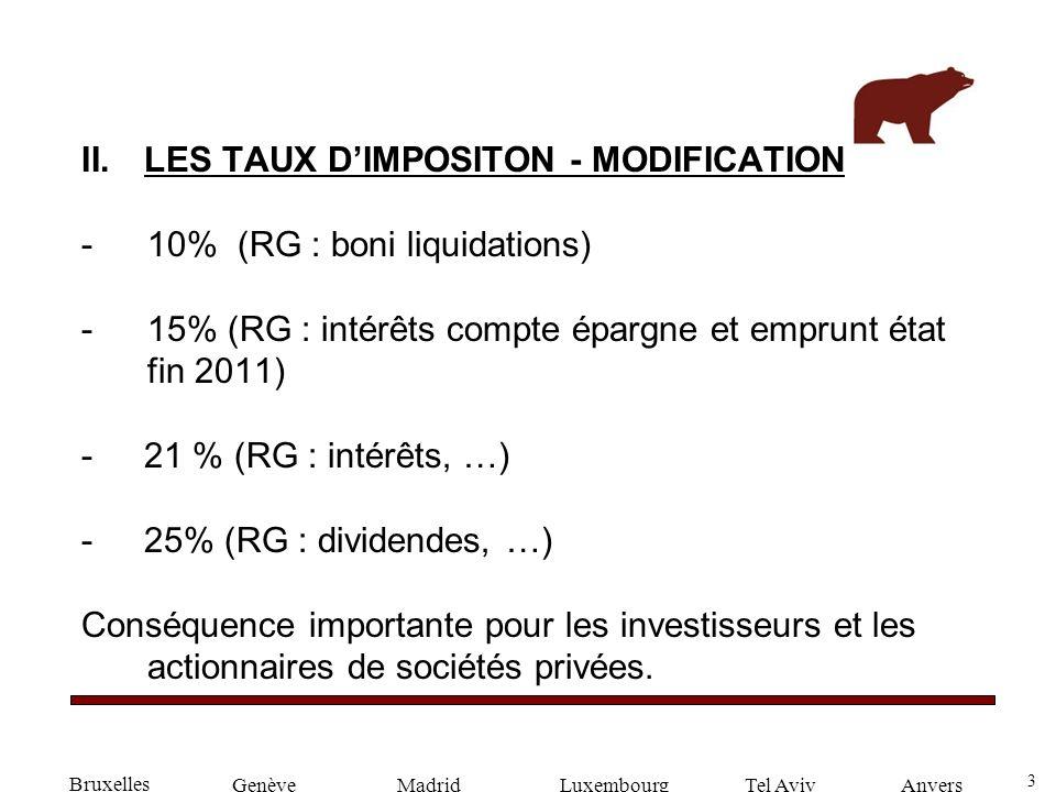 3 GenèveLuxembourgMadridTel AvivAnvers II.LES TAUX DIMPOSITON - MODIFICATION -10% (RG : boni liquidations) -15% (RG : intérêts compte épargne et emprunt état fin 2011) -21 % (RG : intérêts, …) -25% (RG : dividendes, …) Conséquence importante pour les investisseurs et les actionnaires de sociétés privées.