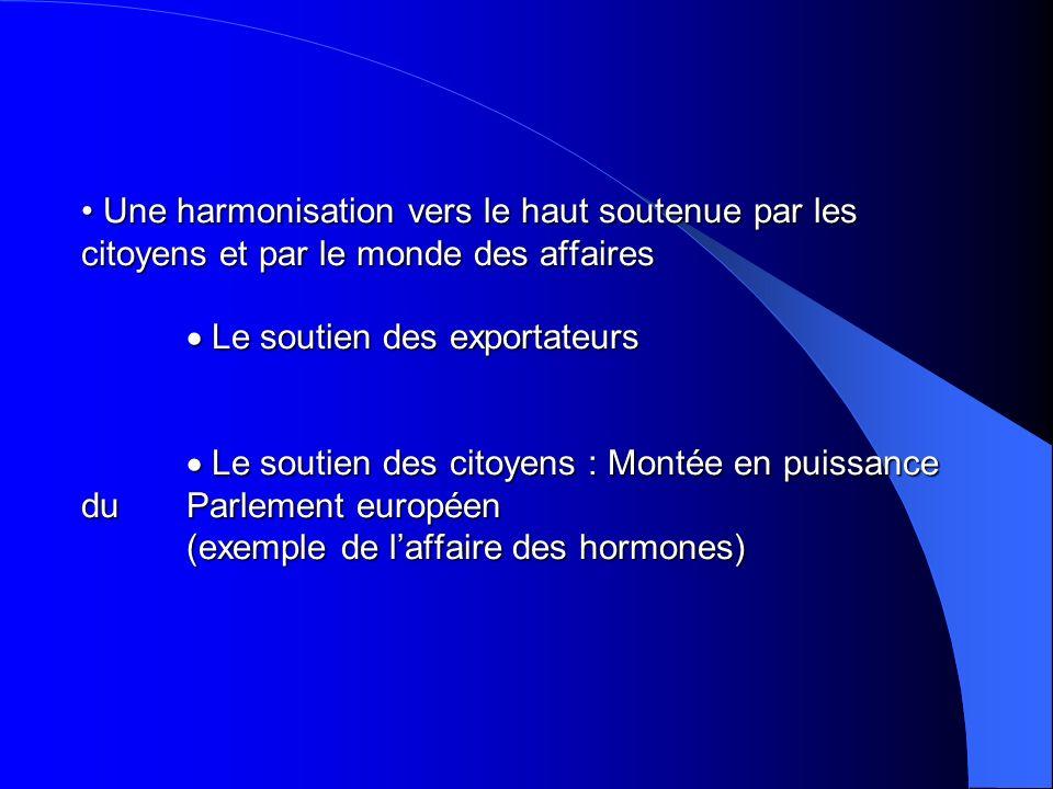 Une harmonisation vers le haut soutenue par les citoyens et par le monde des affaires Le soutien des exportateurs Le soutien des citoyens : Montée en