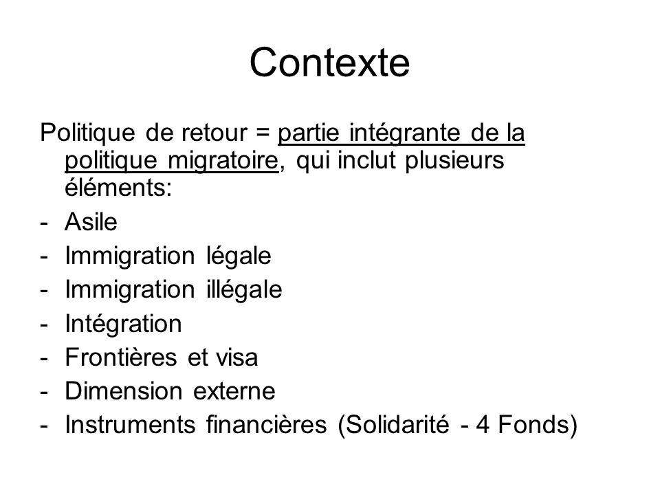 Contexte Politique de retour = partie intégrante de la politique migratoire, qui inclut plusieurs éléments: -Asile -Immigration légale -Immigration illégale -Intégration -Frontières et visa -Dimension externe -Instruments financières (Solidarité - 4 Fonds)