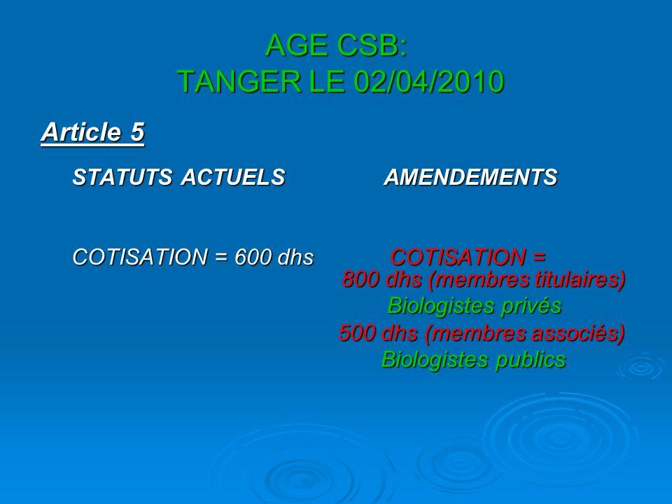 AGE CSB: TANGER LE 02/04/2010 Article 5 STATUTS ACTUELS AMENDEMENTS STATUTS ACTUELS AMENDEMENTS COTISATION = 600 dhs COTISATION = 800 dhs (membres titulaires) COTISATION = 600 dhs COTISATION = 800 dhs (membres titulaires) Biologistes privés Biologistes privés 500 dhs (membres associés) 500 dhs (membres associés) Biologistes publics Biologistes publics