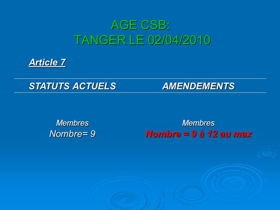 AGE CSB: TANGER LE 02/04/2010 STATUTS ACTUELS AMENDEMENTS Membres Nombre= 9 Membres Nombre = 9 à 12 au max Article 7