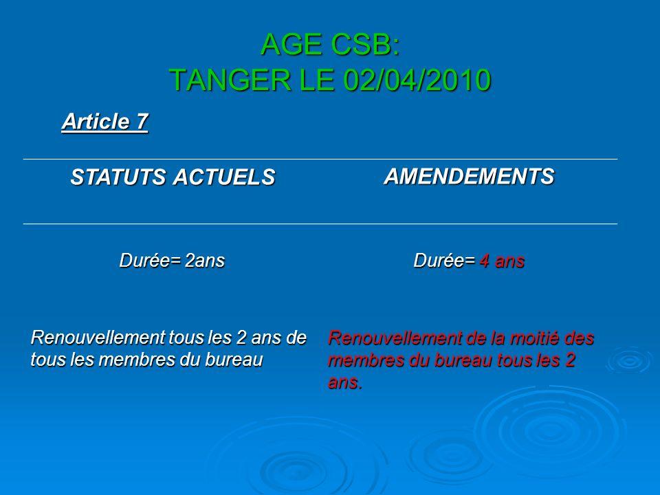AGE CSB: TANGER LE 02/04/2010 STATUTS ACTUELS AMENDEMENTS Durée= 2ans Durée= 4 ans Renouvellement tous les 2 ans de tous les membres du bureau Renouvellement de la moitié des membres du bureau tous les 2 ans.