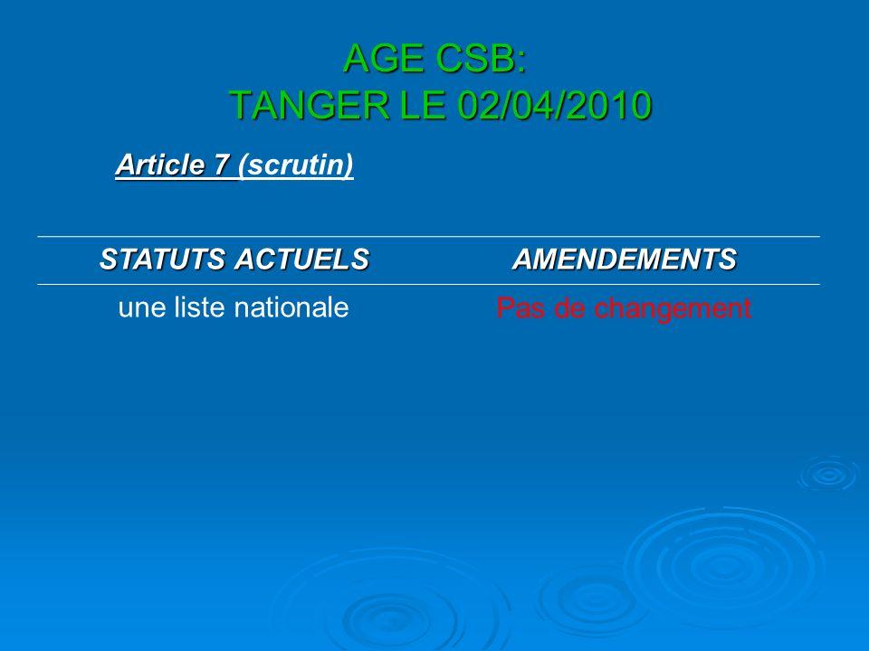 AGE CSB: TANGER LE 02/04/2010 STATUTS ACTUELS AMENDEMENTS une liste nationalePas de changement Article 7 Article 7 (scrutin)
