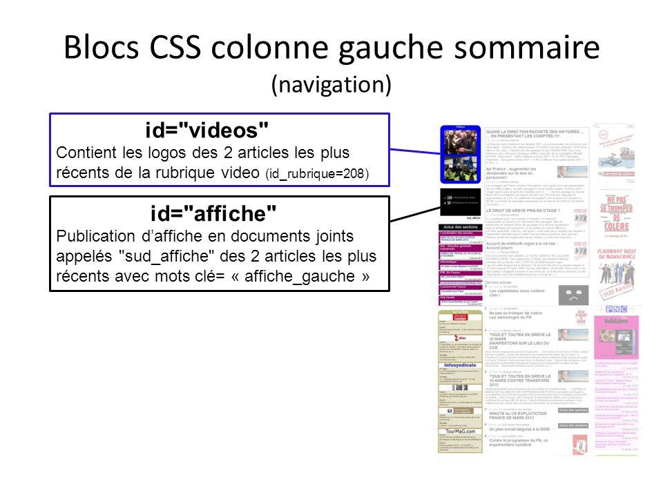 Blocs CSS colonne gauche sommaire (navigation) id=