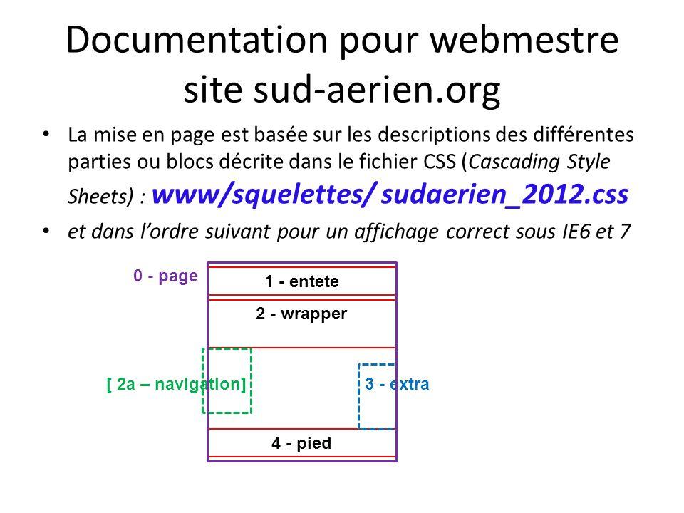 Documentation pour webmestre site sud-aerien.org La mise en page est basée sur les descriptions des différentes parties ou blocs décrite dans le fichi