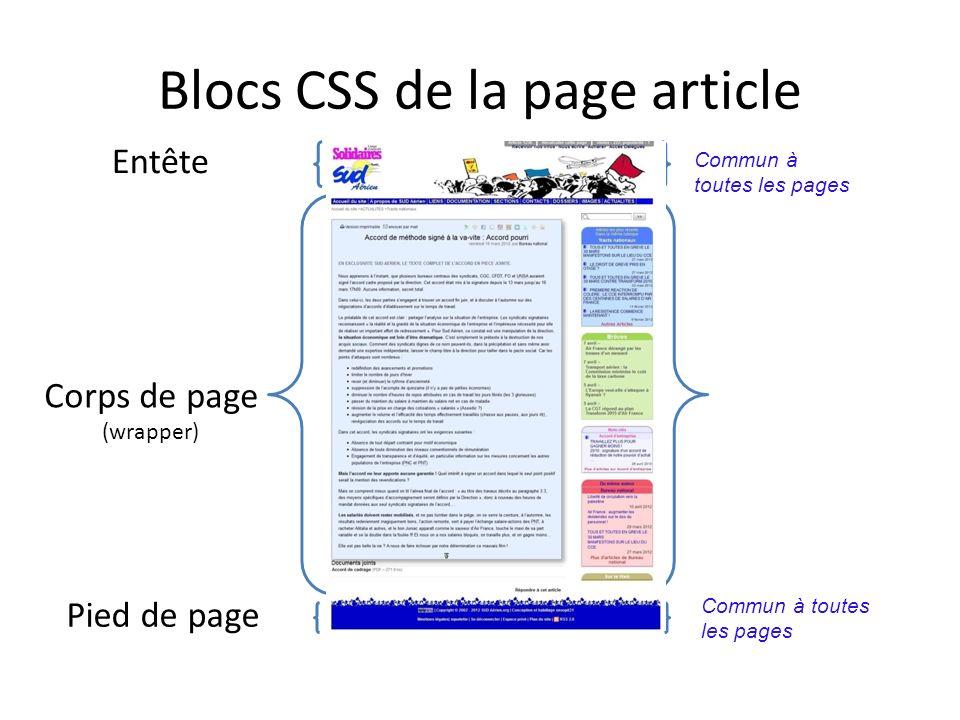 Blocs CSS de la page article Entête Corps de page (wrapper) Pied de page Commun à toutes les pages