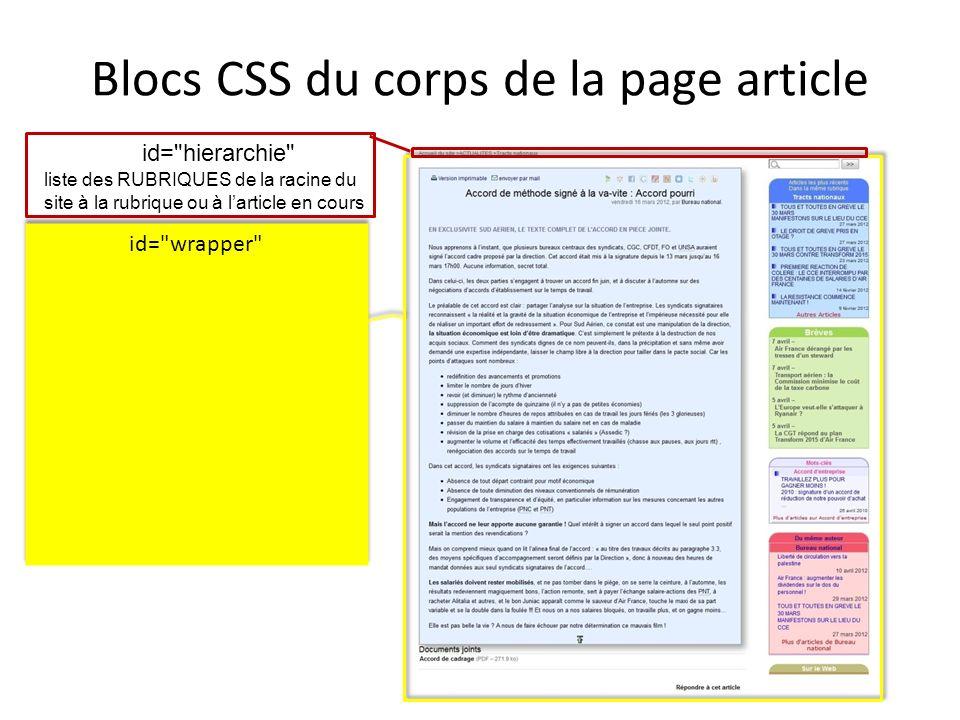 Blocs CSS du corps de la page article id=