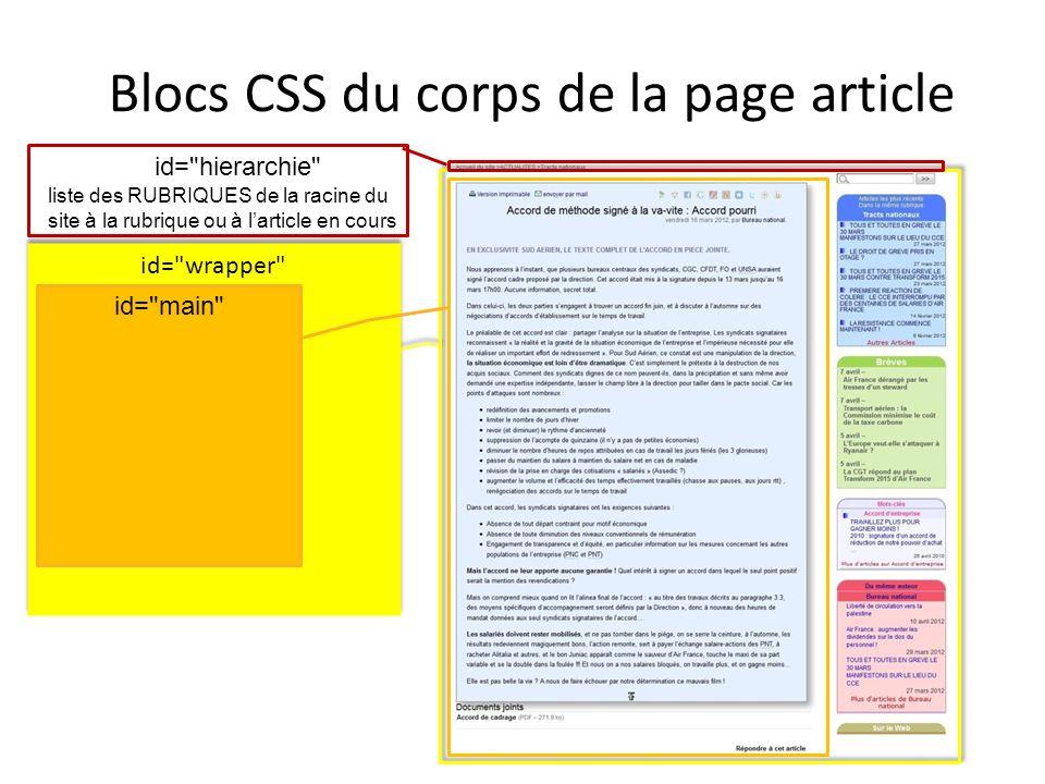 id= hierarchie liste des RUBRIQUES de la racine du site à la rubrique ou à larticle en cours id= wrapper id= main Blocs CSS du corps de la page article