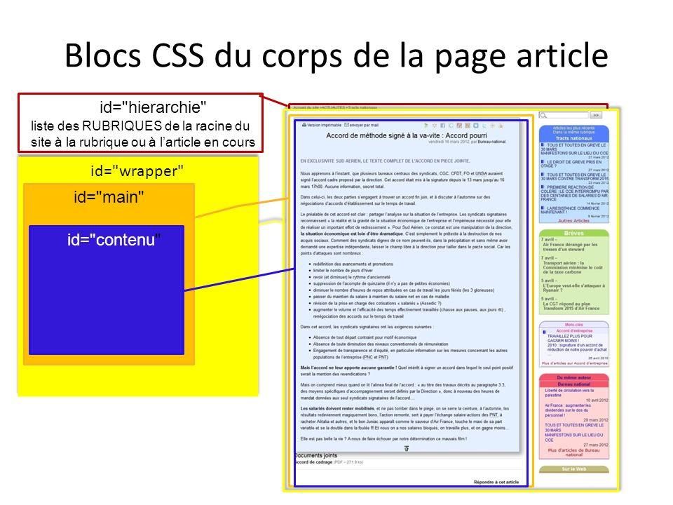 id= hierarchie liste des RUBRIQUES de la racine du site à la rubrique ou à larticle en cours id= wrapper id= main id= contenu Blocs CSS du corps de la page article
