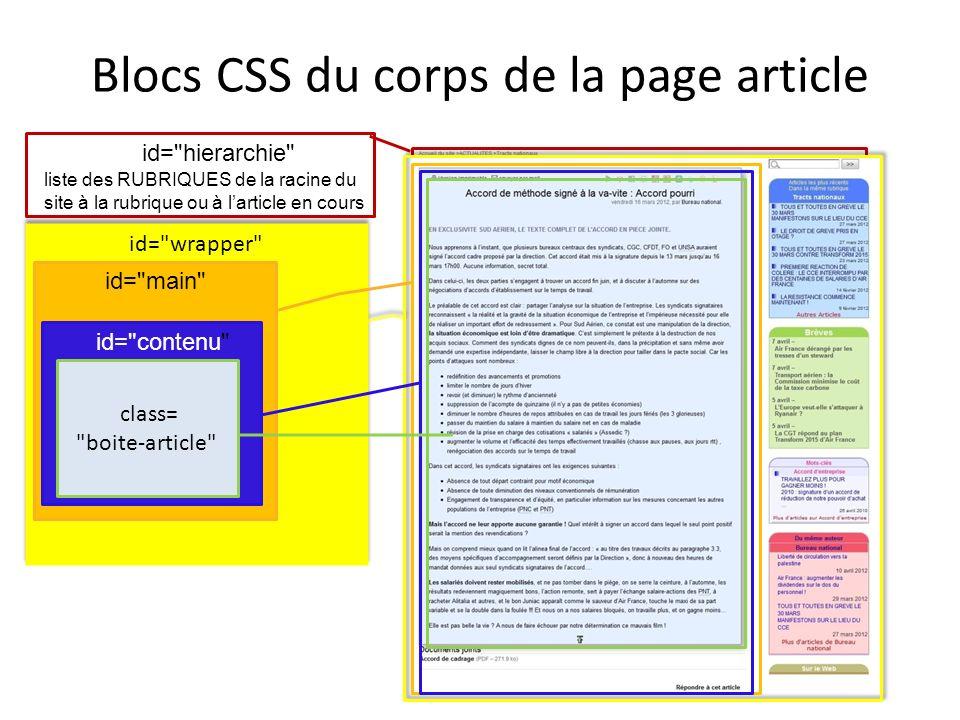 id= hierarchie liste des RUBRIQUES de la racine du site à la rubrique ou à larticle en cours id= wrapper id= main id= contenu class= boite-article Blocs CSS du corps de la page article