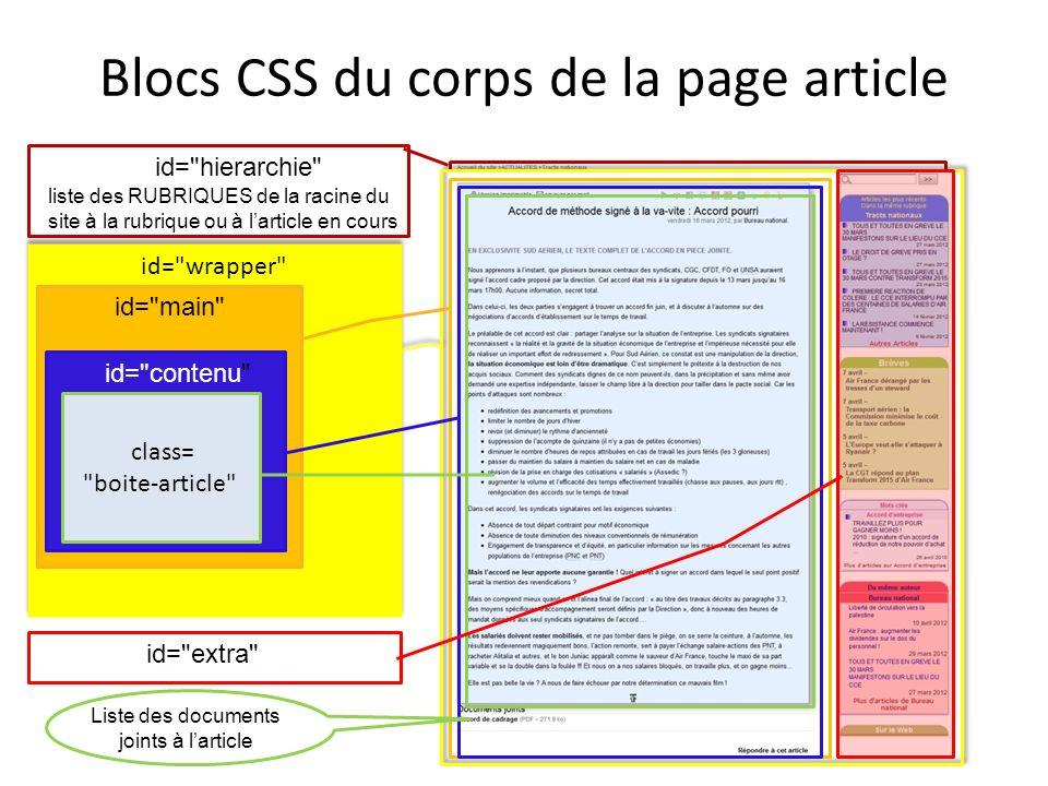 id= hierarchie liste des RUBRIQUES de la racine du site à la rubrique ou à larticle en cours id= wrapper id= main id= contenu class= boite-article id= extra Blocs CSS du corps de la page article Liste des documents joints à larticle