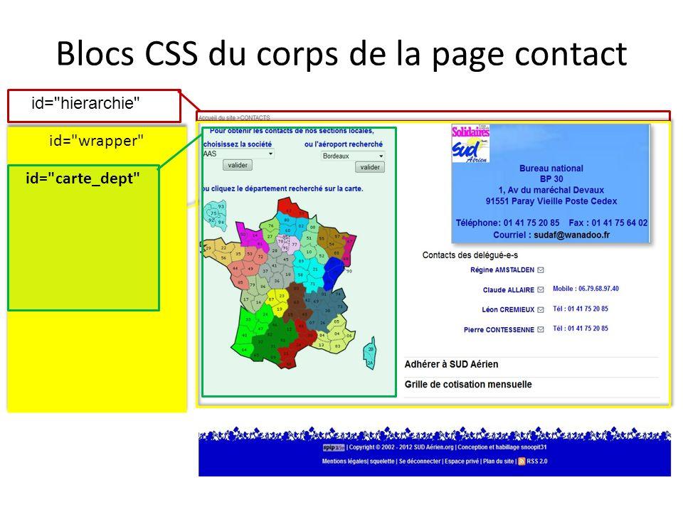 Blocs CSS du corps de la page contact id=