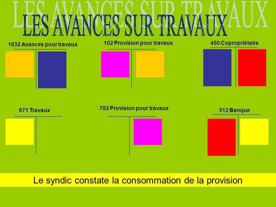 Lassemblée générale décide dune AVANCE pour TRAVAUX 1032 Avances pour travaux 450 Copropriétaire Les copropriétaires règlent lappel de lavance faite p