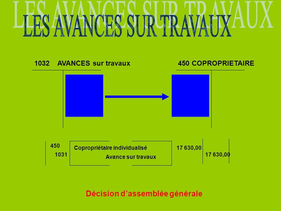 Décision dassemblée générale 1032 AVANCES sur travaux450 COPROPRIETAIRE 450 1031 Copropriétaire individualisé Avance sur travaux 17 630,00