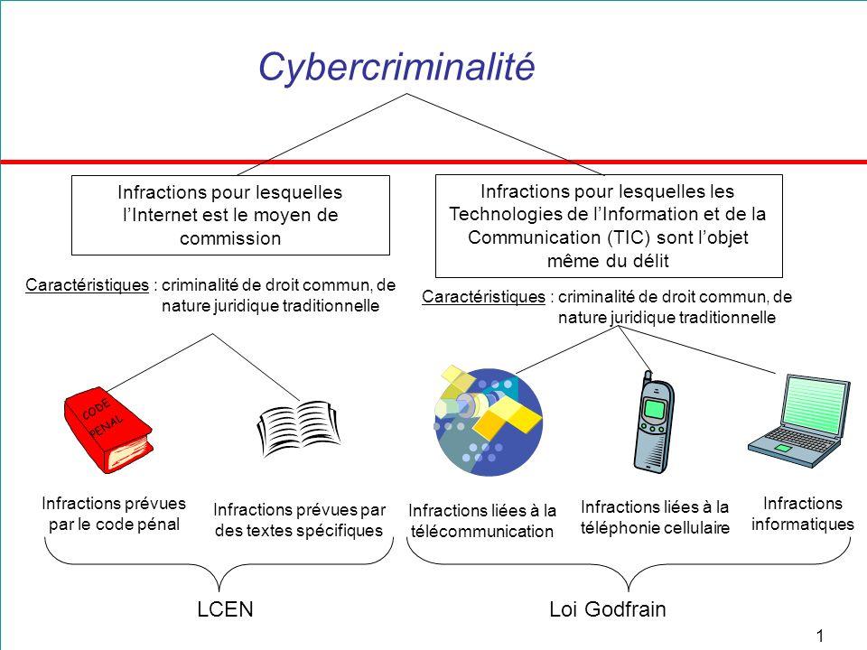 1 Cybercriminalité Infractions pour lesquelles lInternet est le moyen de commission Infractions prévues par des textes spécifiques CODE PENAL Caractér