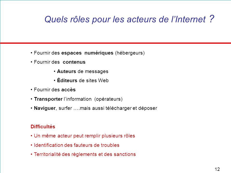 12 Quels rôles pour les acteurs de lInternet ? Fournir des espaces numériques (hébergeurs) Fournir des contenus Auteurs de messages Éditeurs de sites