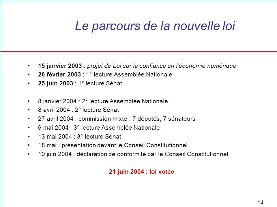 14 Le parcours de la nouvelle loi 15 janvier 2003 : projet de Loi sur la confiance en léconomie numérique 26 février 2003 : 1° lecture Assemblée Natio