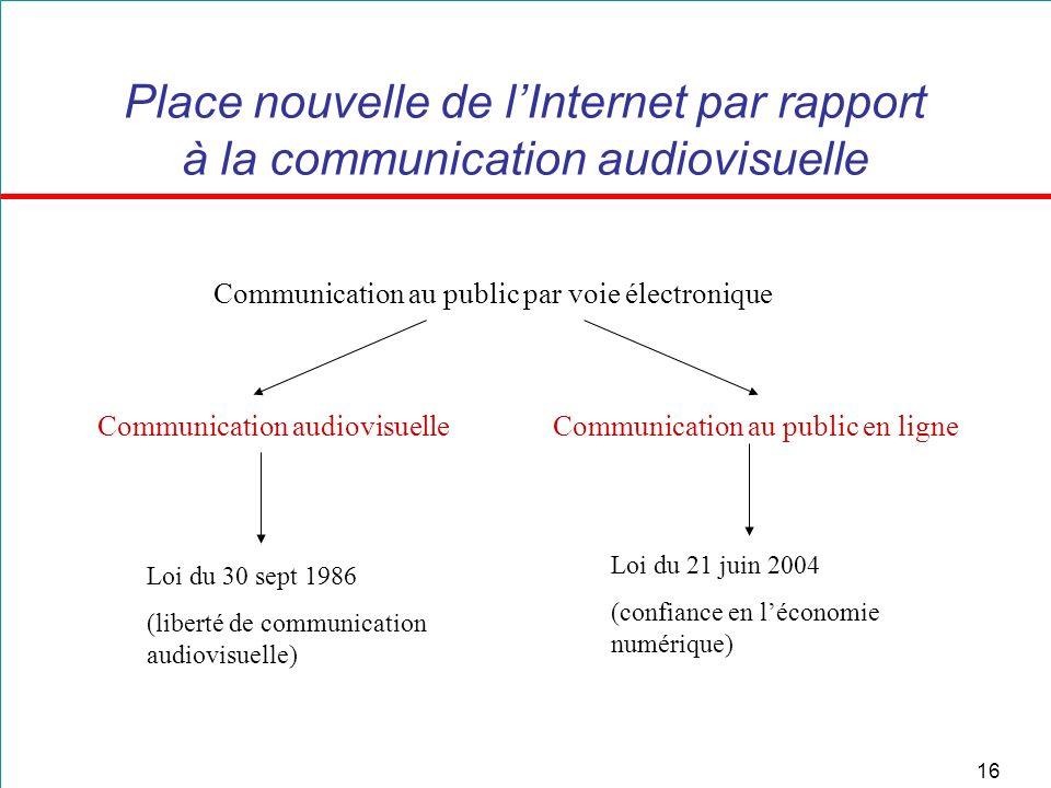16 Place nouvelle de lInternet par rapport à la communication audiovisuelle Communication au public par voie électronique Communication audiovisuelleC