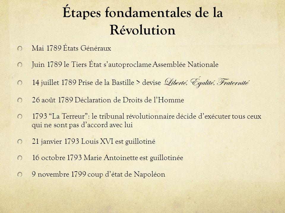 Étapes fondamentales de la Révolution Mai 1789 États Généraux Juin 1789 le Tiers État sautoproclame Assemblée Nationale 14 juillet 1789 Prise de la Ba