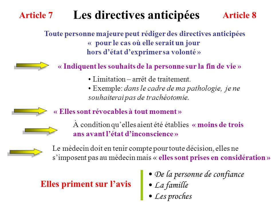 situation 1 pour tous les patients Article 4Article 5 Patient conscient Le médecin doit respecter la volonté de la personne malade.