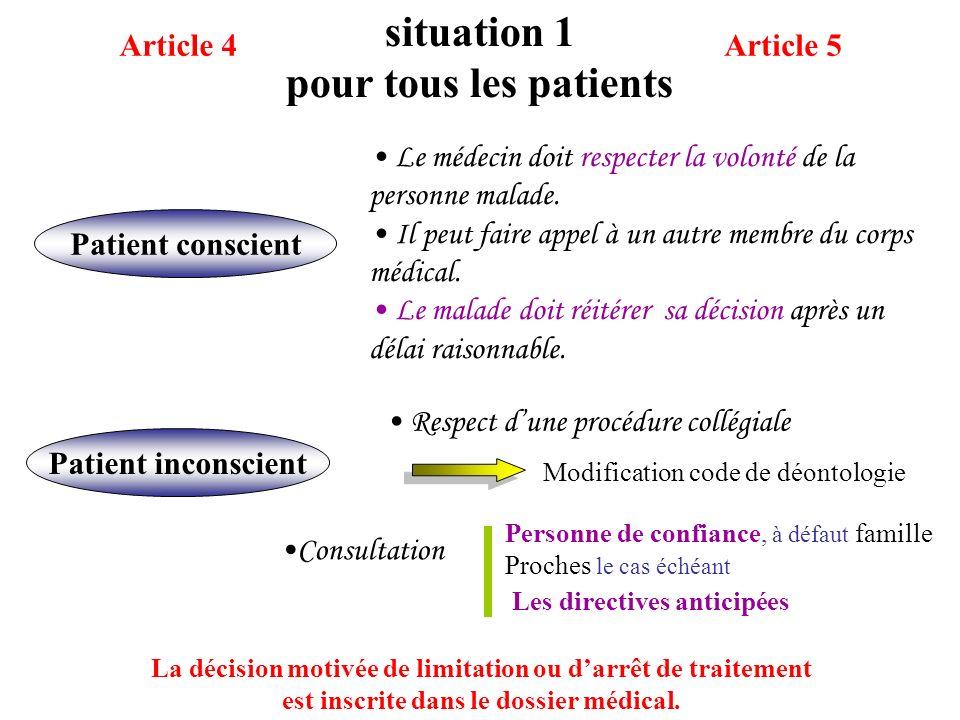 situation 2 Décision de limitation de soins pour les patients en fin de vie Article 6Article 8-9 Patient conscient Le médecin doit respecter la volonté de la personne malade.