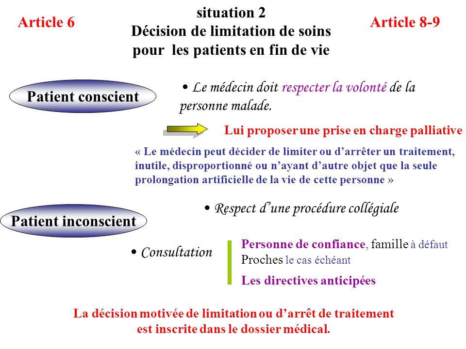 Conclusion Inscription dans la loi.Développement des soins palliatifs.