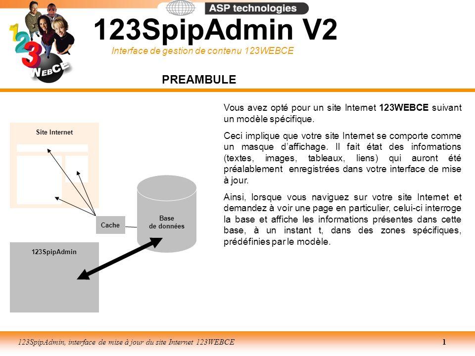 Interface de gestion de contenu 123WEBCE 123SpipAdmin, interface de mise à jour du site Internet 123WEBCE1 123SpipAdmin V2 PREAMBULE Vous avez opté po