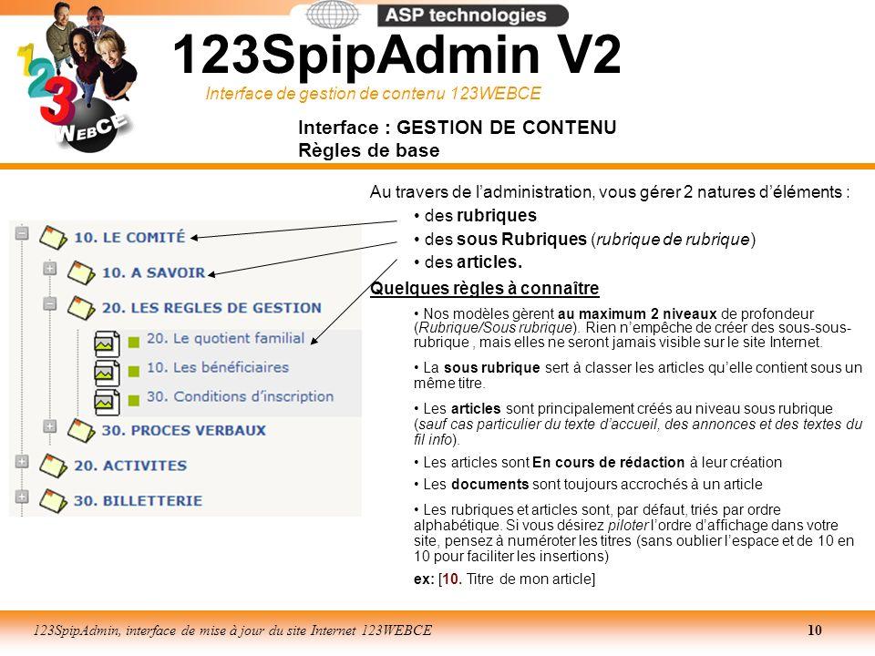 Interface de gestion de contenu 123WEBCE 123SpipAdmin, interface de mise à jour du site Internet 123WEBCE10 Interface : GESTION DE CONTENU Règles de b