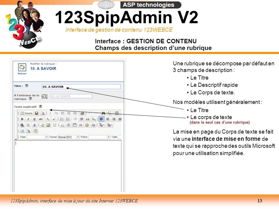 Interface de gestion de contenu 123WEBCE 123SpipAdmin, interface de mise à jour du site Internet 123WEBCE13 Interface : GESTION DE CONTENU Champs des