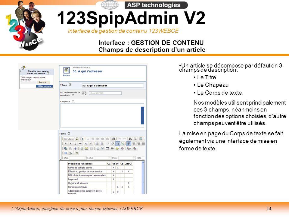 Interface de gestion de contenu 123WEBCE 123SpipAdmin, interface de mise à jour du site Internet 123WEBCE14 Interface : GESTION DE CONTENU Champs de d