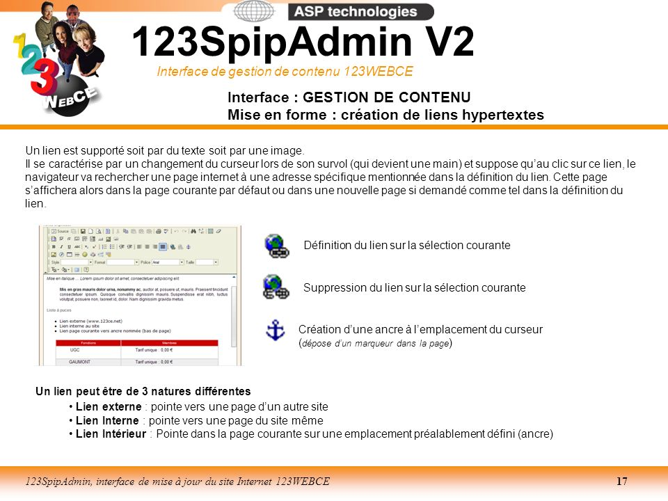 Interface de gestion de contenu 123WEBCE 123SpipAdmin, interface de mise à jour du site Internet 123WEBCE17 Interface : GESTION DE CONTENU Mise en for