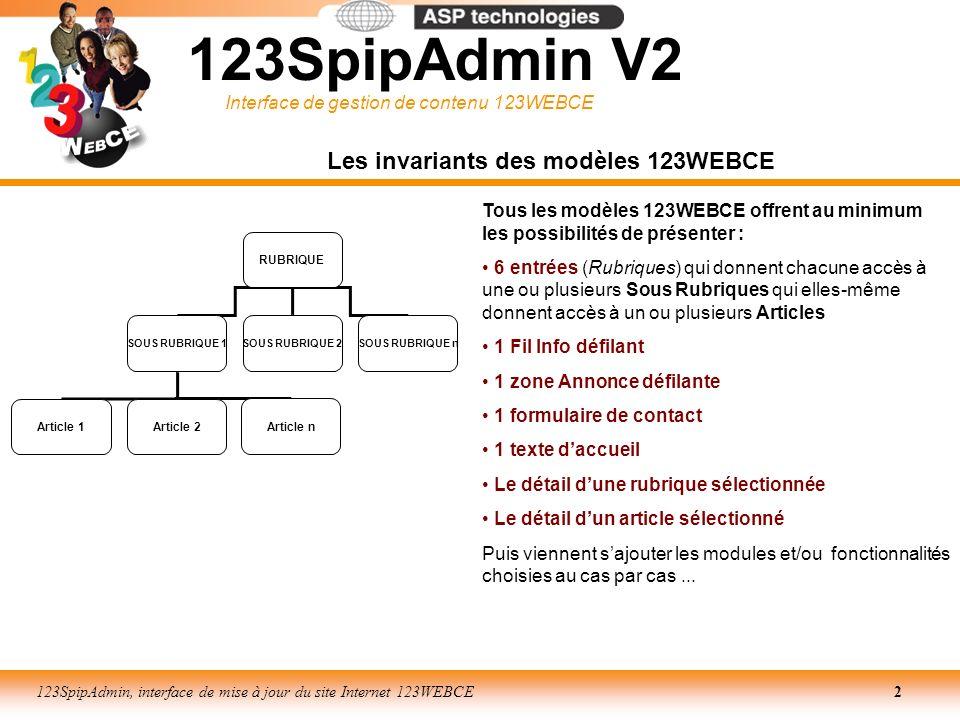 Interface de gestion de contenu 123WEBCE 123SpipAdmin, interface de mise à jour du site Internet 123WEBCE3 Affichage coté site Internet 6 Entrées Principales Articles défilants FIL INFOS Articles défilants ANNONCES Accès à lArticle de type Formulaire de contact Texte daccueil 123SpipAdmin V2