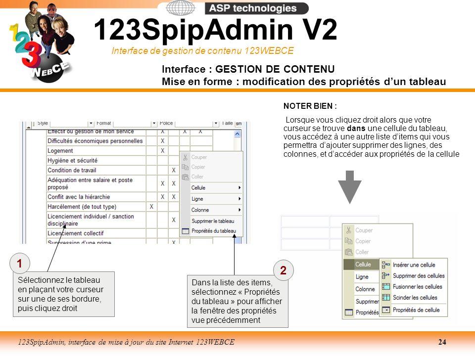 Interface de gestion de contenu 123WEBCE 123SpipAdmin, interface de mise à jour du site Internet 123WEBCE24 NOTER BIEN : Lorsque vous cliquez droit al