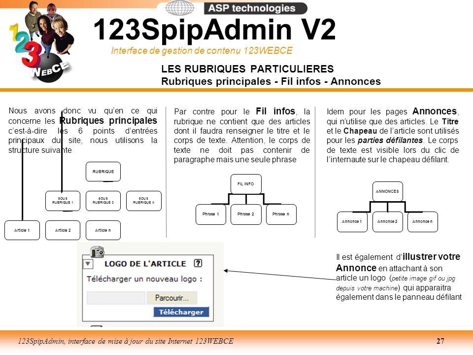 Interface de gestion de contenu 123WEBCE 123SpipAdmin, interface de mise à jour du site Internet 123WEBCE27 LES RUBRIQUES PARTICULIERES Rubriques prin