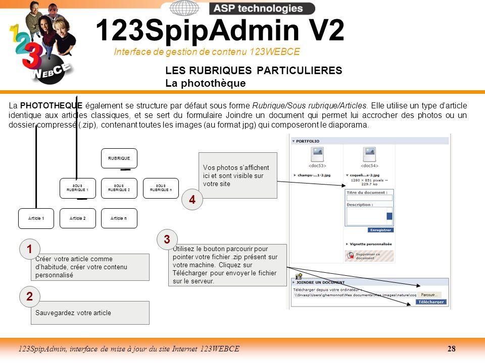 Interface de gestion de contenu 123WEBCE 123SpipAdmin, interface de mise à jour du site Internet 123WEBCE28 LES RUBRIQUES PARTICULIERES La photothèque