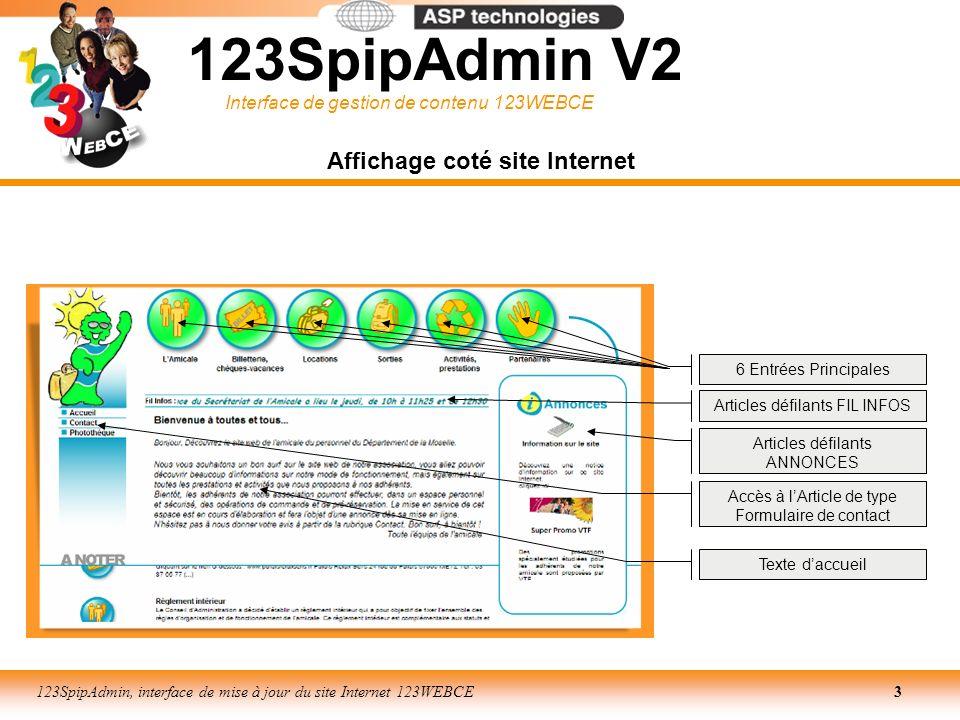 Interface de gestion de contenu 123WEBCE 123SpipAdmin, interface de mise à jour du site Internet 123WEBCE4 Affichage coté site Internet Détail dune rubrique sélectionnée 123SpipAdmin V2