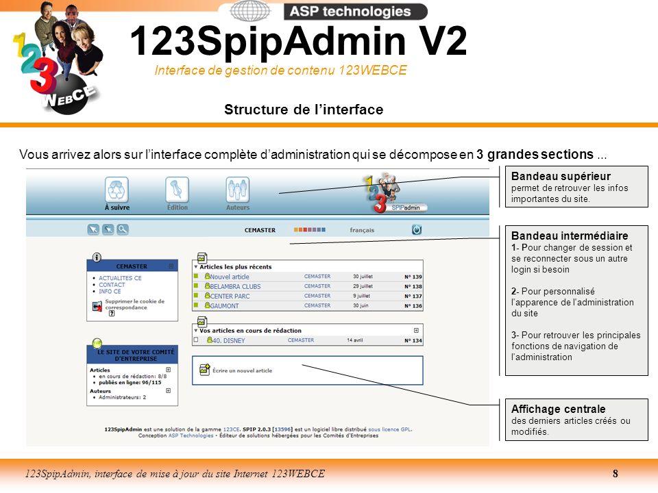 Interface de gestion de contenu 123WEBCE 123SpipAdmin, interface de mise à jour du site Internet 123WEBCE19 Interface : GESTION DE CONTENU Mise en forme : création de liens hypertextes LIEN INTERNE Collez ici ladresse de la page à cibler, que vous aurez préalablement copier depuis le site Internet Validation 2 Sélection du texte (ou de limage le cas échéant) puis choix du picto lien hypertexte 1 3 Vous définissez un lien interne pour donner la possibilité à linternaute de pointer une page article ou rubrique du site depuis une autre pages rubrique ou article.