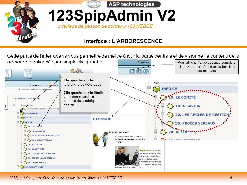 Interface de gestion de contenu 123WEBCE 123SpipAdmin, interface de mise à jour du site Internet 123WEBCE20 Interface : GESTION DE CONTENU Mise en forme : création de liens hypertextes LIEN INTERIEUR (avec définition dune ancre) Sélectionnez le texte qui supportera le lien, cliquez sur licône lien, puis dans la liste déroulante « type de lien », sélectionnez ancre dans cette page, dans la seconde liste déroulante sélectionnez le nom de lancre précédemment créée.