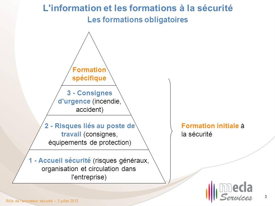 Rôle de l'animateur sécurité – 3 juillet 2012 3 L'information et les formations à la sécurité Les formations obligatoires 1 - Accueil sécurité (risque