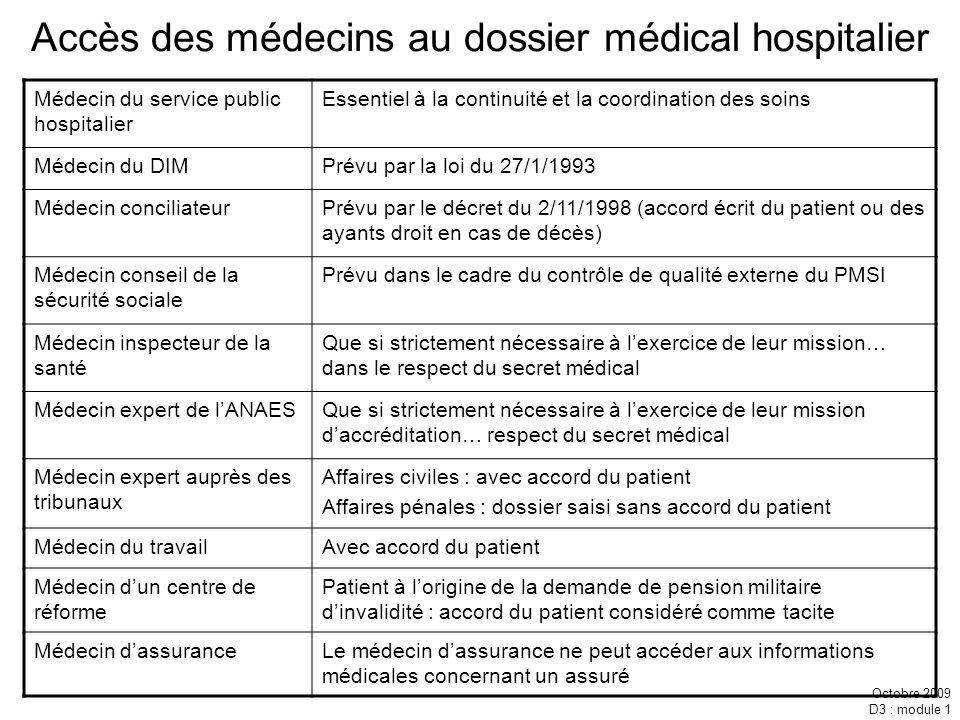 Octobre 2009 D3 : module 1 Accès des médecins au dossier médical hospitalier Médecin du service public hospitalier Essentiel à la continuité et la coo